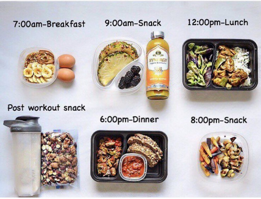 How Many Meals Per Day Should I Eat? – Personal Training ...