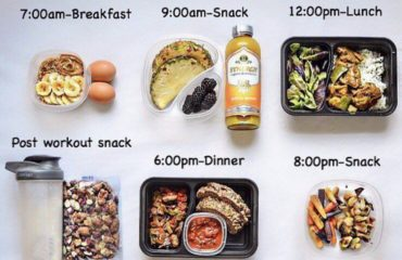 Eat 4-6 Small Meals Per Day